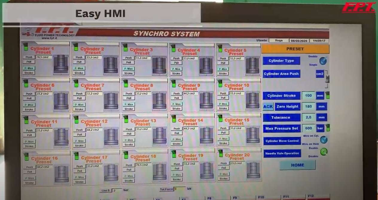 Synchronous Lifting System - Synchronised Lifting System - Computer managed